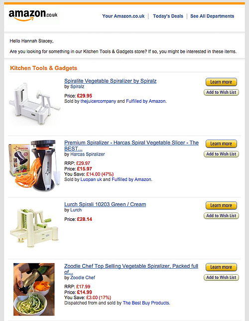 amazon retargeting email